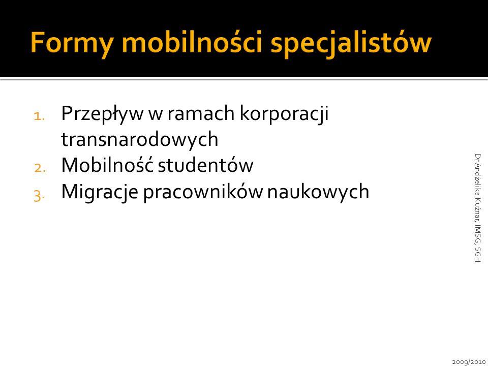 1. Przepływ w ramach korporacji transnarodowych 2. Mobilność studentów 3. Migracje pracowników naukowych 2009/2010 Dr Andżelika Kuźnar, IMSG, SGH