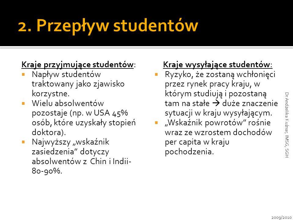 Kraje przyjmujące studentów:  Napływ studentów traktowany jako zjawisko korzystne.  Wielu absolwentów pozostaje (np. w USA 45% osób, które uzyskały