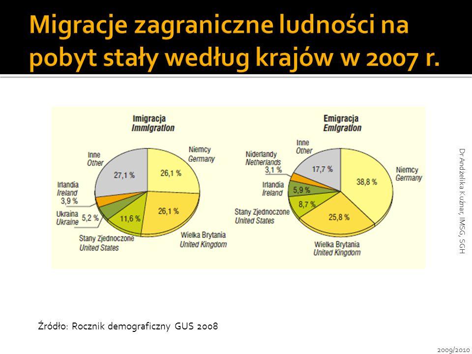 Źródło: Rocznik demograficzny GUS 2008 2009/2010 Dr Andżelika Kuźnar, IMSG, SGH