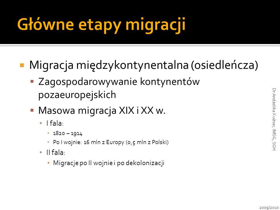  Migracja międzykontynentalna (osiedleńcza)  Zagospodarowywanie kontynentów pozaeuropejskich  Masowa migracja XIX i XX w. ▪ I fala: ▪ 1820 – 1914 ▪