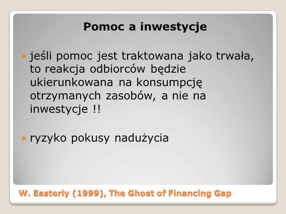 W. Easterly (1999), The Ghost of Financing Gap Pomoc a inwestycje jeśli pomoc jest traktowana jako trwała, to reakcja odbiorców będzie ukierunkowana n