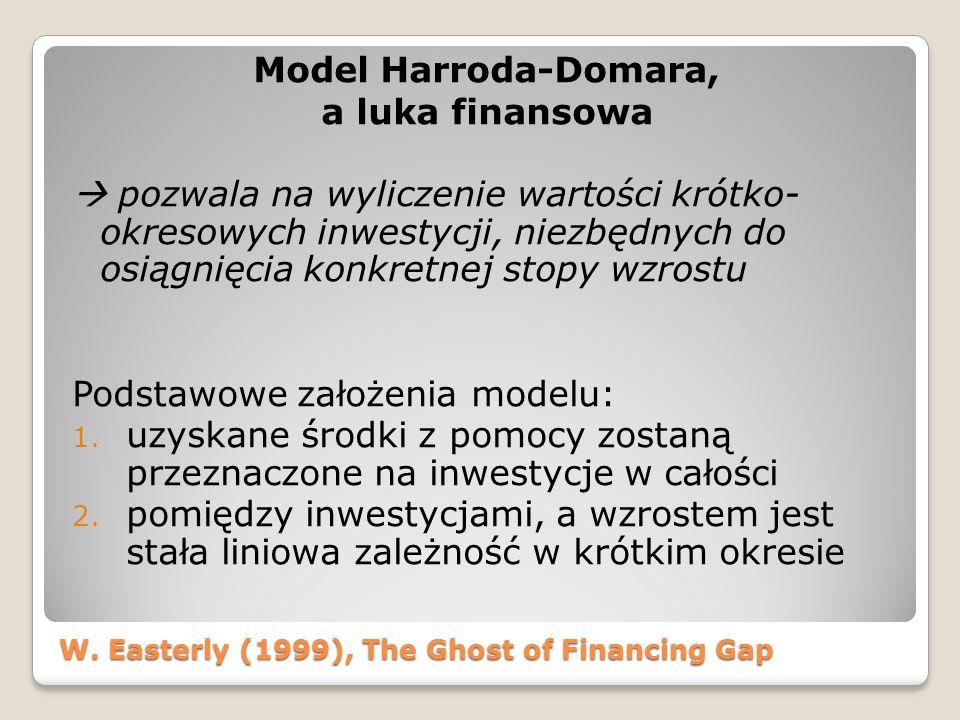 W. Easterly (1999), The Ghost of Financing Gap Model Harroda-Domara, a luka finansowa  pozwala na wyliczenie wartości krótko- okresowych inwestycji,