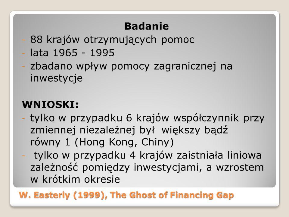 W. Easterly (1999), The Ghost of Financing Gap Badanie - 88 krajów otrzymujących pomoc - lata 1965 - 1995 - zbadano wpływ pomocy zagranicznej na inwes