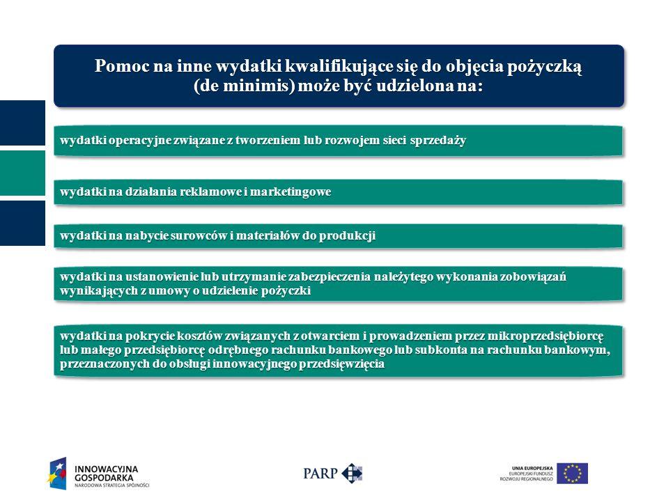 wydatki operacyjne związane z tworzeniem lub rozwojem sieci sprzedaży Pomoc na inne wydatki kwalifikujące się do objęcia pożyczką (de minimis) może by