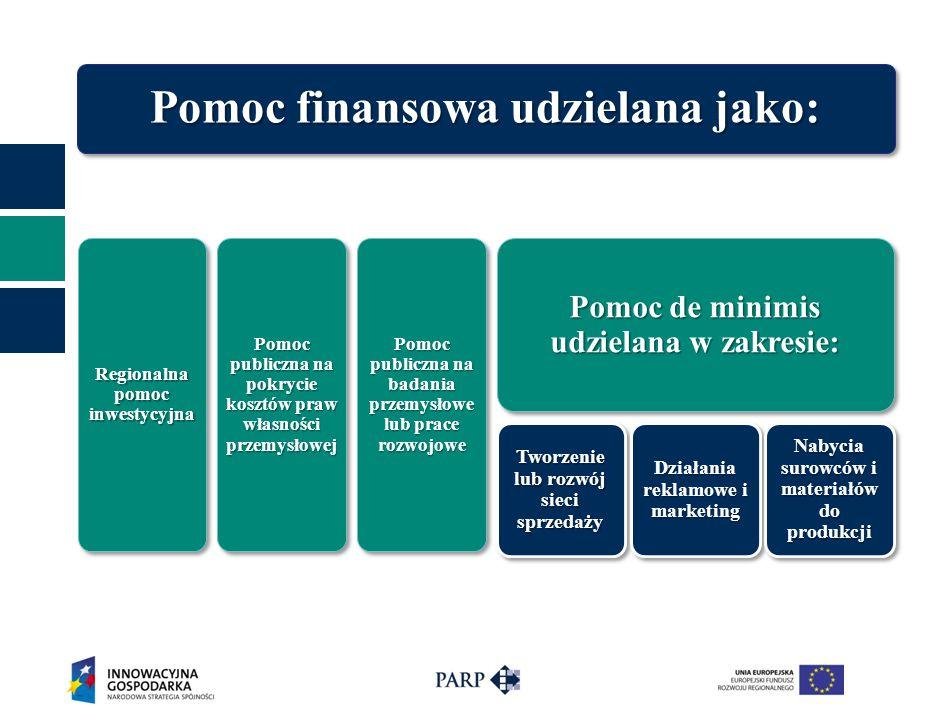 Regionalna pomoc inwestycyjna Pomoc publiczna na pokrycie kosztów praw własności przemysłowej Pomoc publiczna na badania przemysłowe lub prace rozwojo