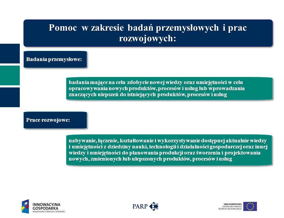 Badania przemysłowe: Pomoc w zakresie badań przemysłowych i prac rozwojowych: badania mające na celu zdobycie nowej wiedzy oraz umiejętności w celu op