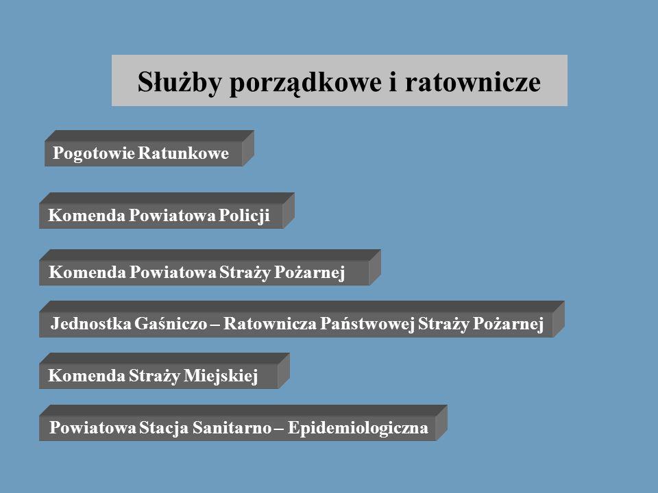 Ważniejsze zakłady pracy Volkswagen Motor Polska