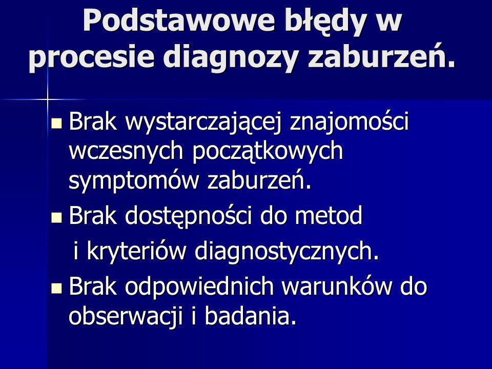 Podstawowe błędy w procesie diagnozy zaburzeń. Brak wystarczającej znajomości wczesnych początkowych symptomów zaburzeń. Brak wystarczającej znajomośc