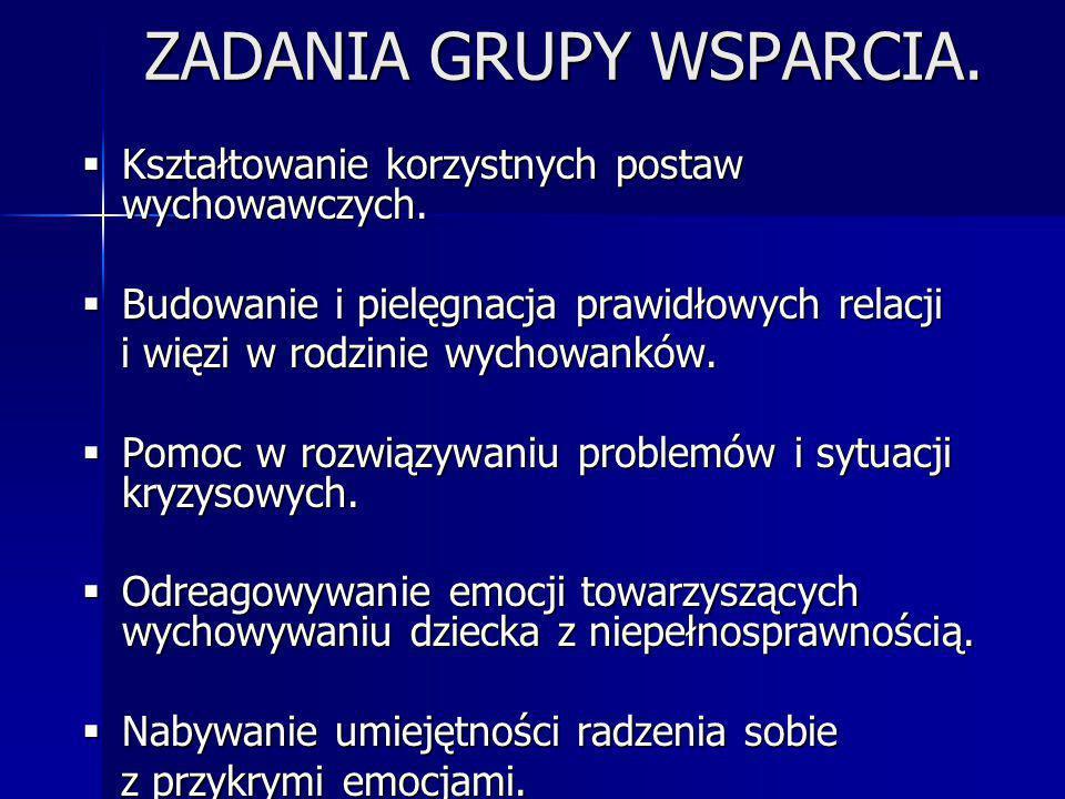 ZADANIA GRUPY WSPARCIA. Kształtowanie korzystnych postaw wychowawczych.