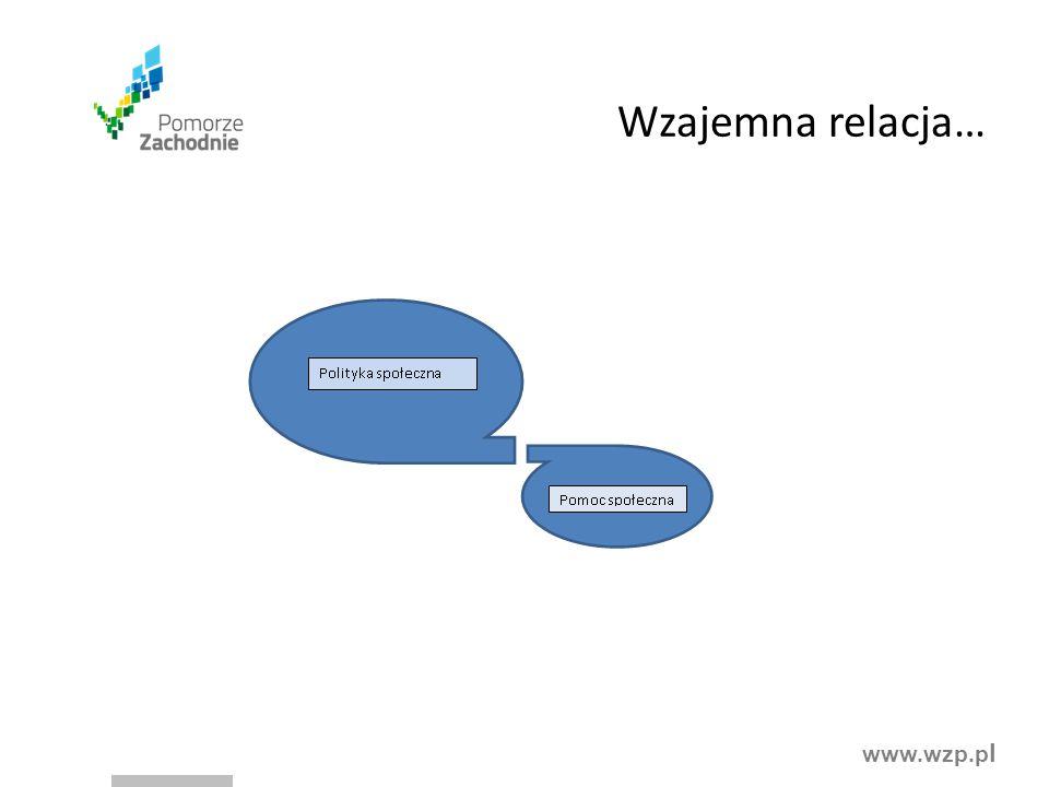 www.wzp.p l Wzajemna relacja…