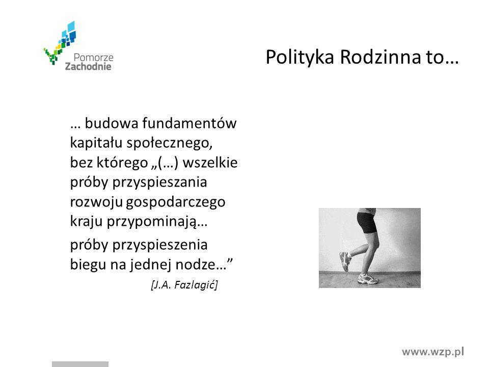 """www.wzp.p l Polityka Rodzinna to… … budowa fundamentów kapitału społecznego, bez którego """"(…) wszelkie próby przyspieszania rozwoju gospodarczego kraj"""