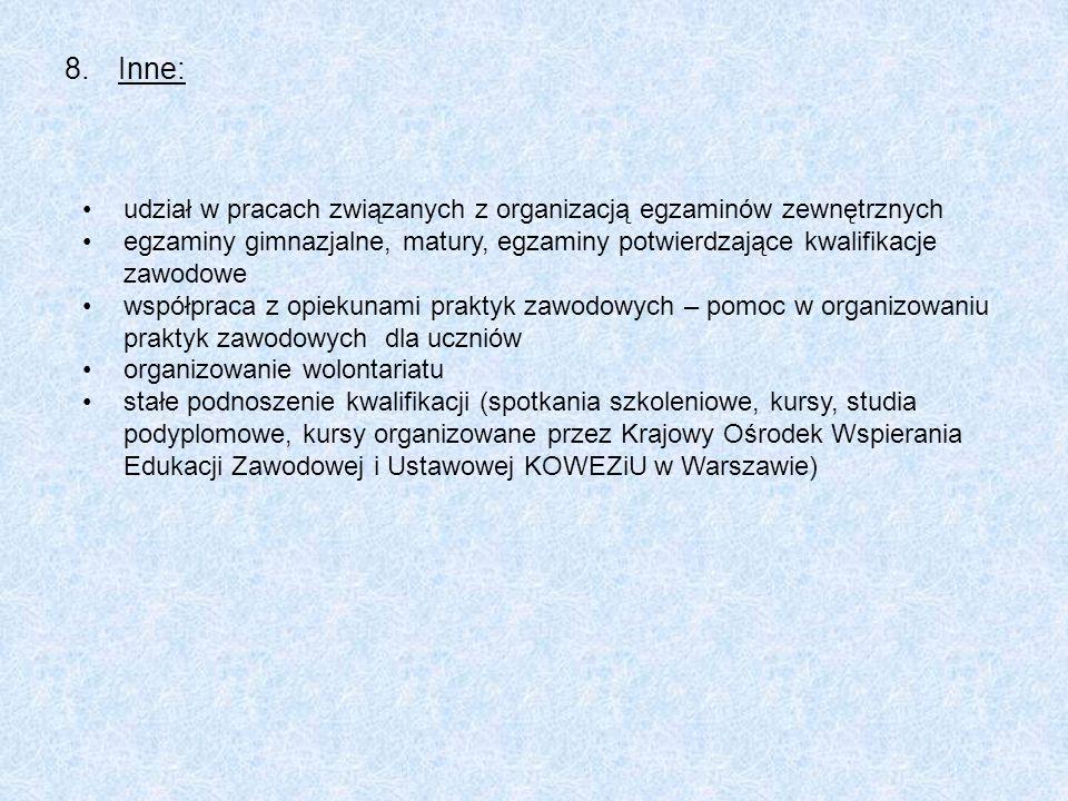8.Inne: udział w pracach związanych z organizacją egzaminów zewnętrznych egzaminy gimnazjalne, matury, egzaminy potwierdzające kwalifikacje zawodowe w