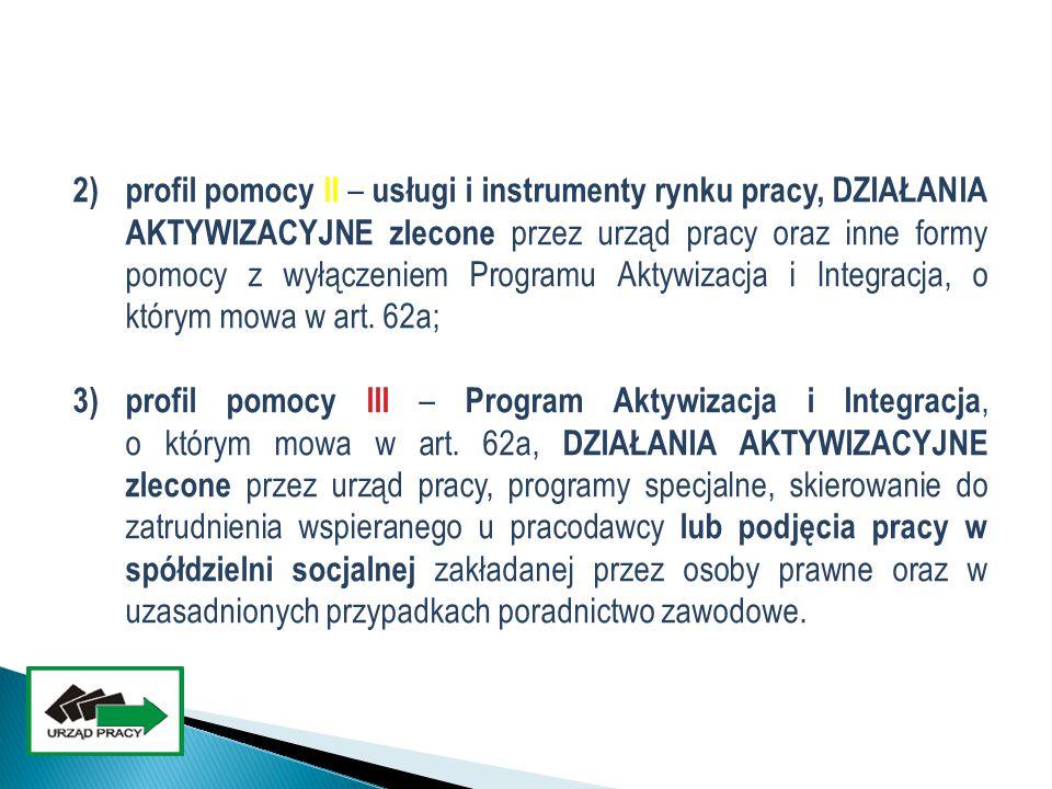 2)profil pomocy II – usługi i instrumenty rynku pracy, DZIAŁANIA AKTYWIZACYJNE zlecone przez urząd pracy oraz inne formy pomocy z wyłączeniem Programu