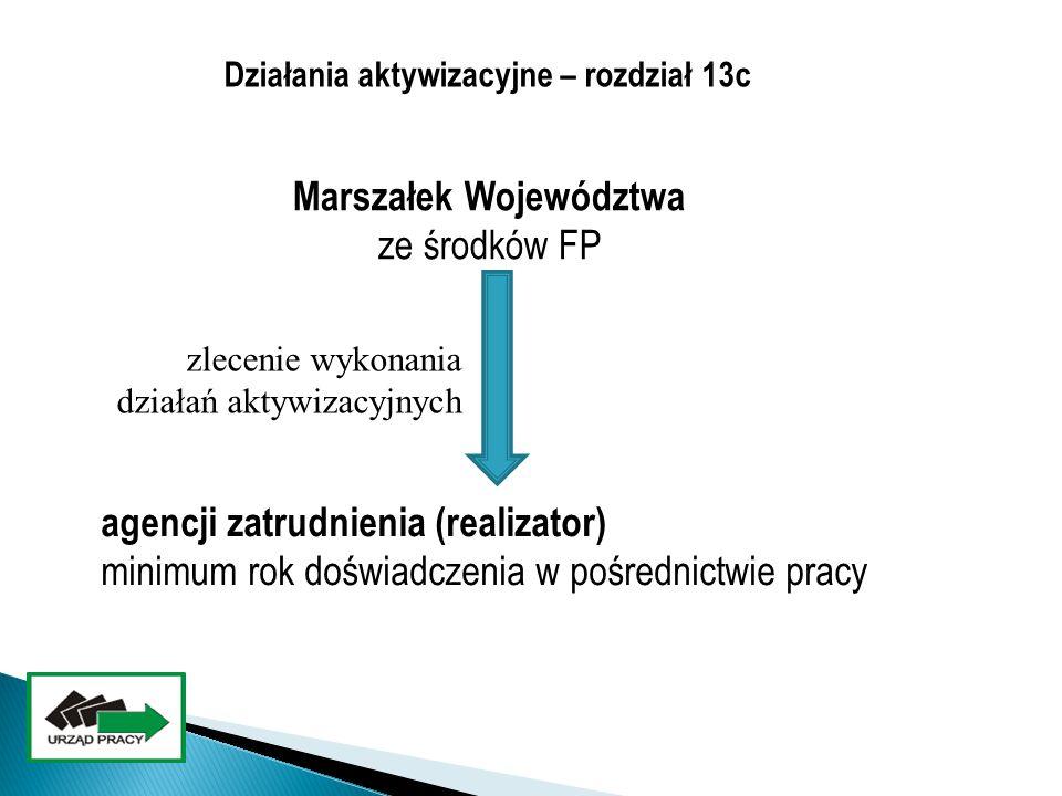 Marszałek Województwa ze środków FP zlecenie wykonania działań aktywizacyjnych agencji zatrudnienia (realizator) minimum rok doświadczenia w pośrednic