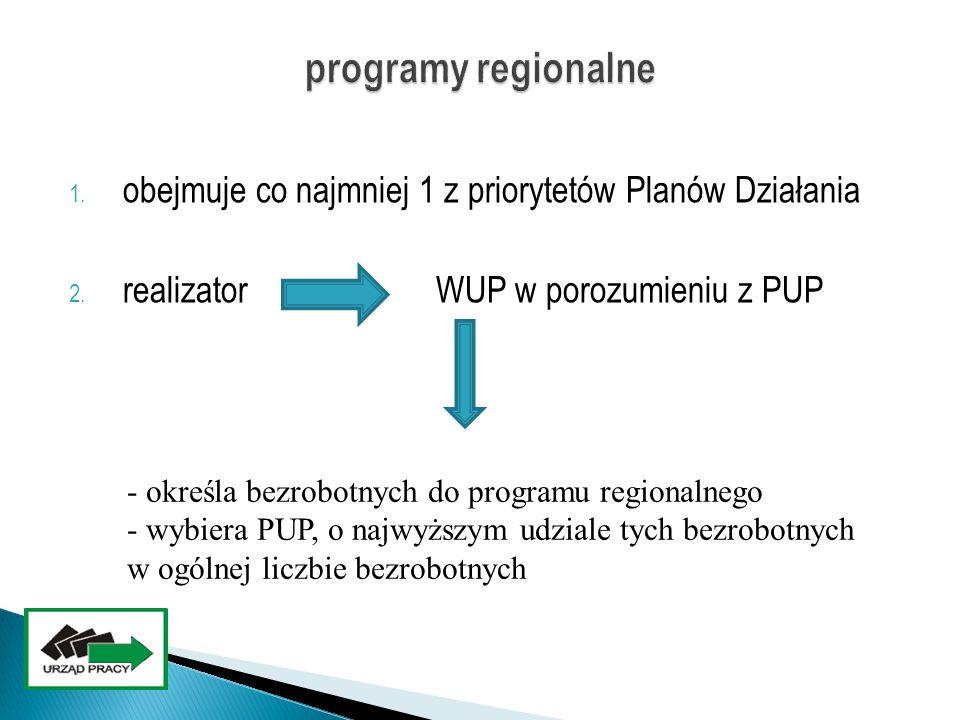 1. obejmuje co najmniej 1 z priorytetów Planów Działania 2. realizator WUP w porozumieniu z PUP - określa bezrobotnych do programu regionalnego - wybi