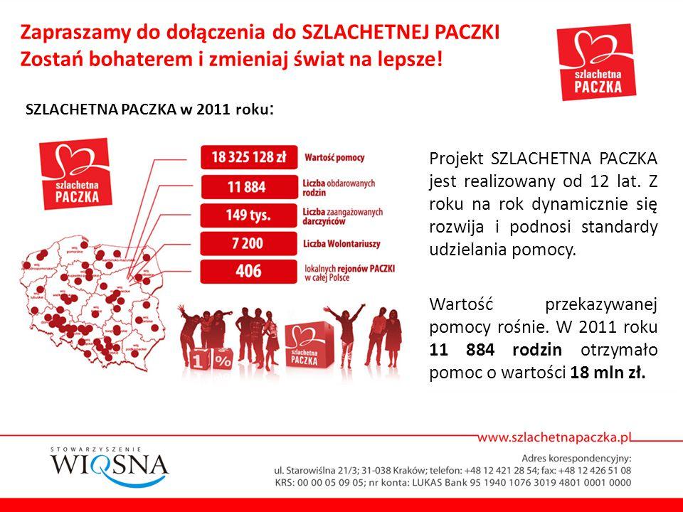 W 2011 roku świąteczne paczki odpowiadające na konkretne potrzeby rodzin przygotowało 150 tysięcy darczyńców.