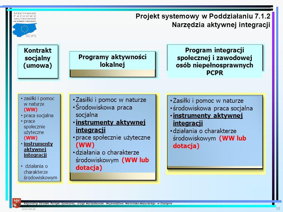 Regionalny Ośrodek Polityki Społecznej, Urząd Marszałkowski Województwa Warmińsko-Mazurskiego w Olsztynie 2010-04-26 10 Projekt systemowy w Poddziałaniu 7.1.2 Narzędzia aktywnej integracji Kontrakt socjalny (umowa) Programy aktywności lokalnej Program integracji społecznej i zawodowej osób niepełnosprawnych PCPR zasiłki i pomoc w naturze (WW) praca socjalna prace społecznie użyteczne (WW) instrumenty aktywnej integracji działania o charakterze środowiskowym Zasiłki i pomoc w naturze Środowiskowa praca socjalna instrumenty aktywnej integracji prace społecznie użyteczne (WW) działania o charakterze środowiskowym (WW lub dotacja) Zasiłki i pomoc w naturze środowiskowa praca socjalna instrumenty aktywnej integracji działania o charakterze środowiskowym (WW lub dotacja)
