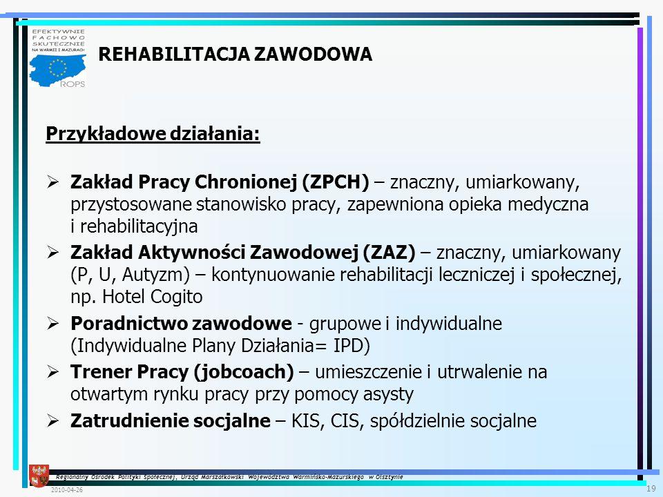 Regionalny Ośrodek Polityki Społecznej, Urząd Marszałkowski Województwa Warmińsko-Mazurskiego w Olsztynie 2010-04-26 19 Przykładowe działania:  Zakład Pracy Chronionej (ZPCH) – znaczny, umiarkowany, przystosowane stanowisko pracy, zapewniona opieka medyczna i rehabilitacyjna  Zakład Aktywności Zawodowej (ZAZ) – znaczny, umiarkowany (P, U, Autyzm) – kontynuowanie rehabilitacji leczniczej i społecznej, np.