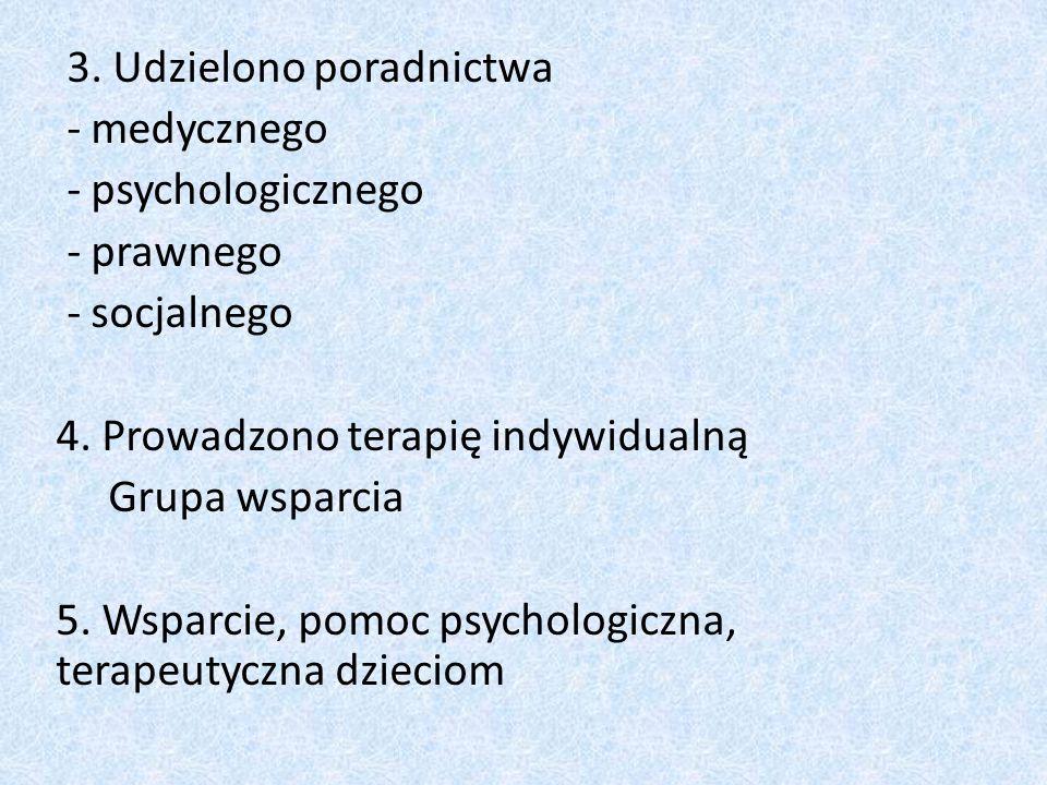 3. Udzielono poradnictwa - medycznego - psychologicznego - prawnego - socjalnego 4.