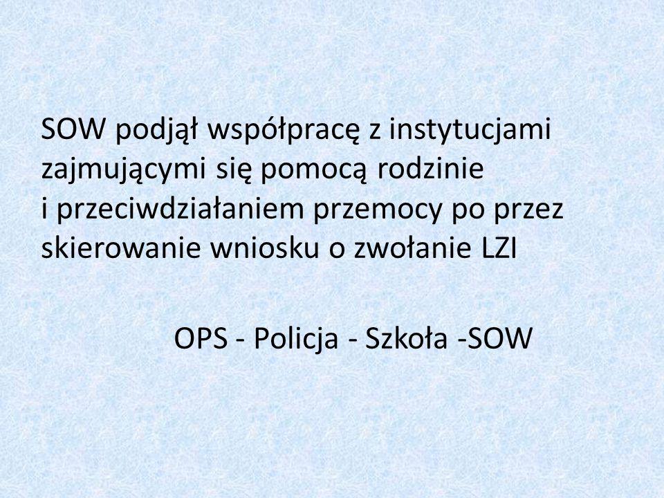 SOW podjął współpracę z instytucjami zajmującymi się pomocą rodzinie i przeciwdziałaniem przemocy po przez skierowanie wniosku o zwołanie LZI OPS - Policja - Szkoła -SOW