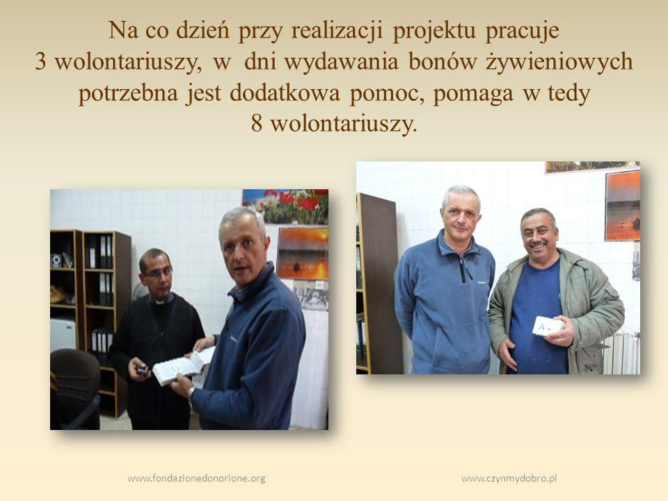 Na co dzień przy realizacji projektu pracuje 3 wolontariuszy, w dni wydawania bonów żywieniowych potrzebna jest dodatkowa pomoc, pomaga w tedy 8 wolontariuszy.