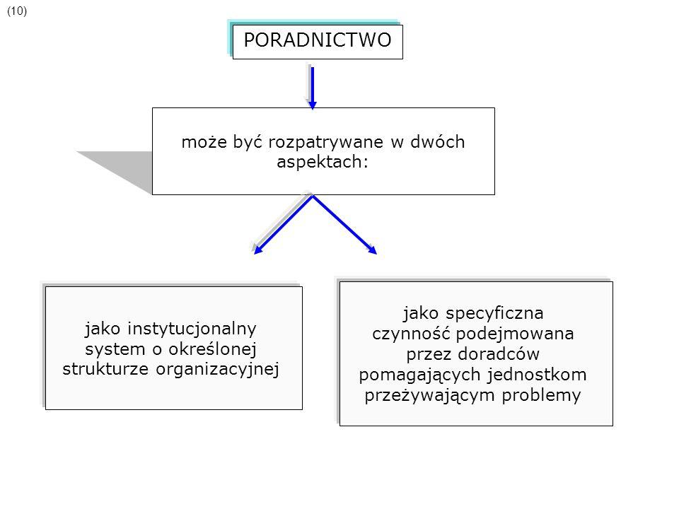 PORADNICTWO może być rozpatrywane w dwóch aspektach: jako instytucjonalny system o określonej strukturze organizacyjnej jako specyficzna czynność pode