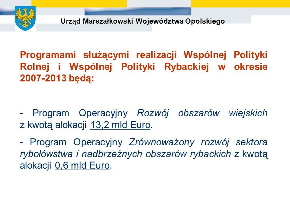 Urząd Marszałkowski Województwa Opolskiego Programami służącymi realizacji Wspólnej Polityki Rolnej i Wspólnej Polityki Rybackiej w okresie 2007-2013 będą: - Program Operacyjny Rozwój obszarów wiejskich z kwotą alokacji 13,2 mld Euro.