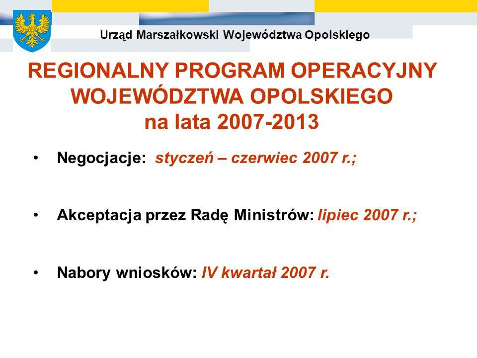 Urząd Marszałkowski Województwa Opolskiego REGIONALNY PROGRAM OPERACYJNY WOJEWÓDZTWA OPOLSKIEGO na lata 2007-2013 Negocjacje: styczeń – czerwiec 2007 r.; Akceptacja przez Radę Ministrów: lipiec 2007 r.; Nabory wniosków: IV kwartał 2007 r.