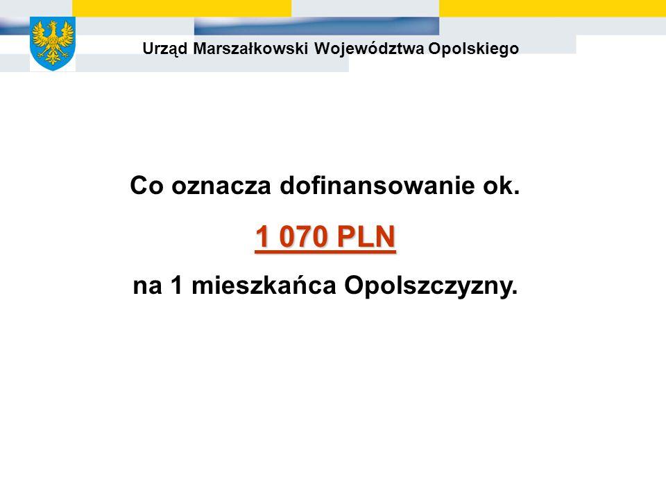 Urząd Marszałkowski Województwa Opolskiego Co oznacza dofinansowanie ok.