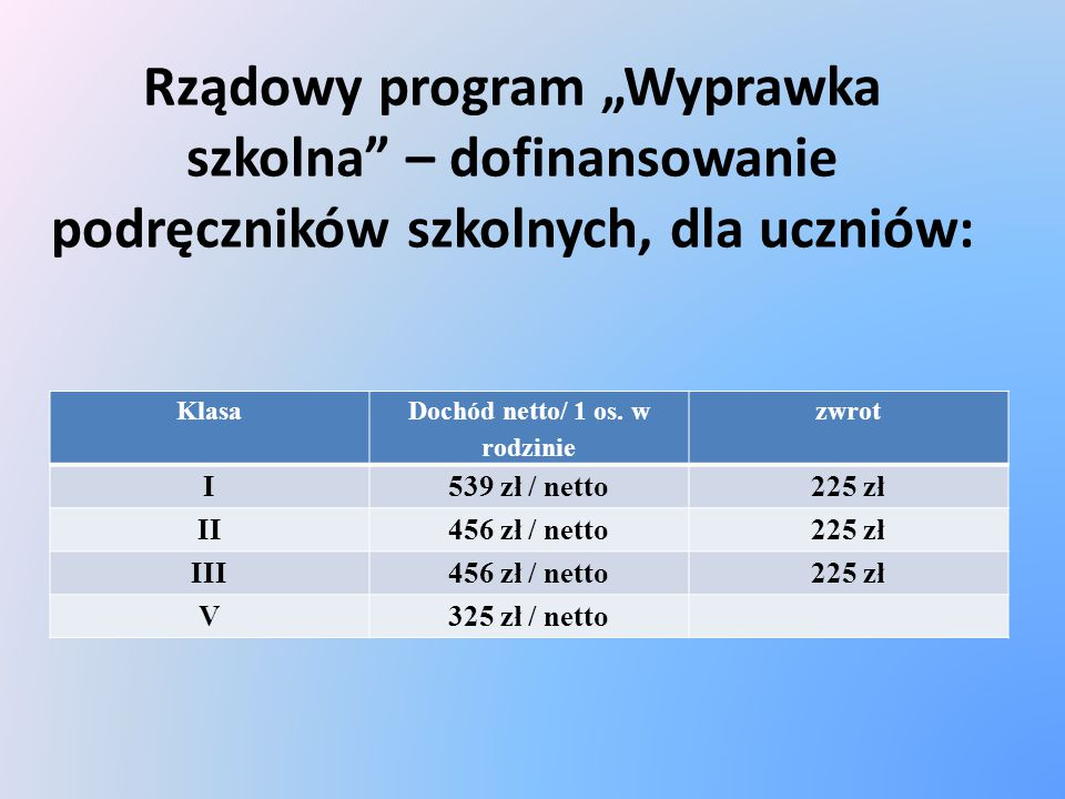 """Rządowy program """"Wyprawka szkolna"""" – dofinansowanie podręczników szkolnych, dla uczniów: Klasa Dochód netto/ 1 os. w rodzinie zwrot I539 zł / netto225"""