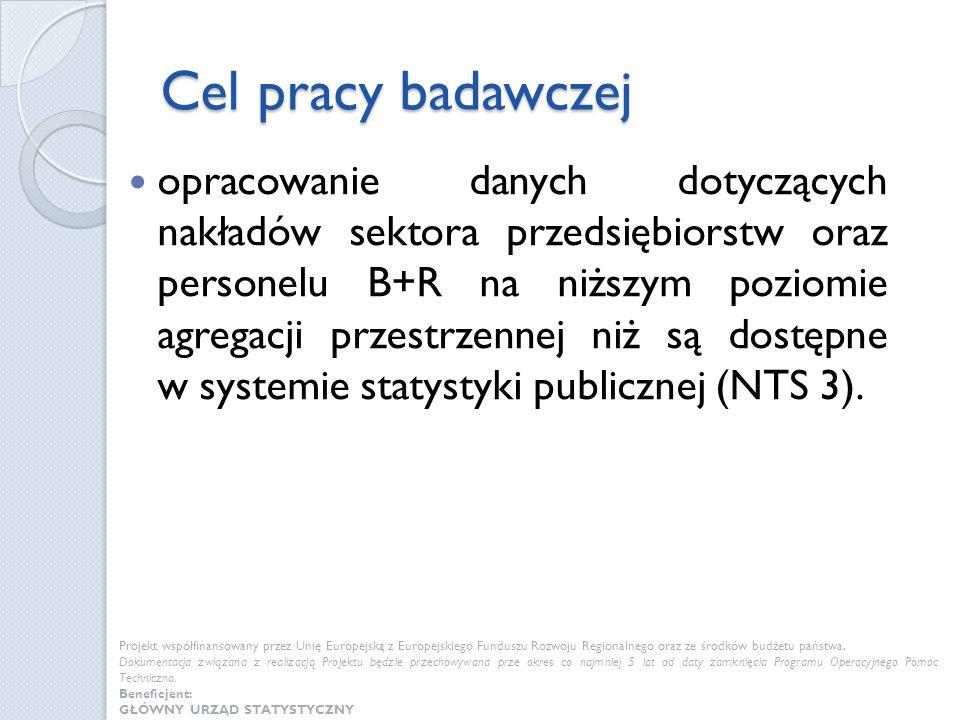 Zatrudnienie w działalności B+R sektora przedsiębiorstw w podregionach województwa mazowieckiego (w osobach) NUTS 2010 NUTS 2013 Projekt współfinansowany przez Unię Europejską z Europejskiego Funduszu Rozwoju Regionalnego oraz ze środków budżetu państwa.