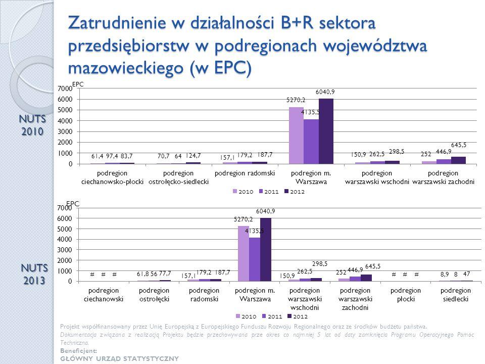 Zatrudnienie w działalności B+R sektora przedsiębiorstw w podregionach województwa mazowieckiego (w EPC) NUTS 2010 NUTS 2013 Projekt współfinansowany