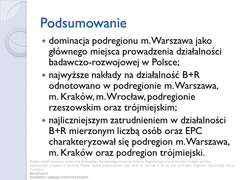 Podsumowanie dominacja podregionu m. Warszawa jako głównego miejsca prowadzenia działalności badawczo-rozwojowej w Polsce; najwyższe nakłady na działa