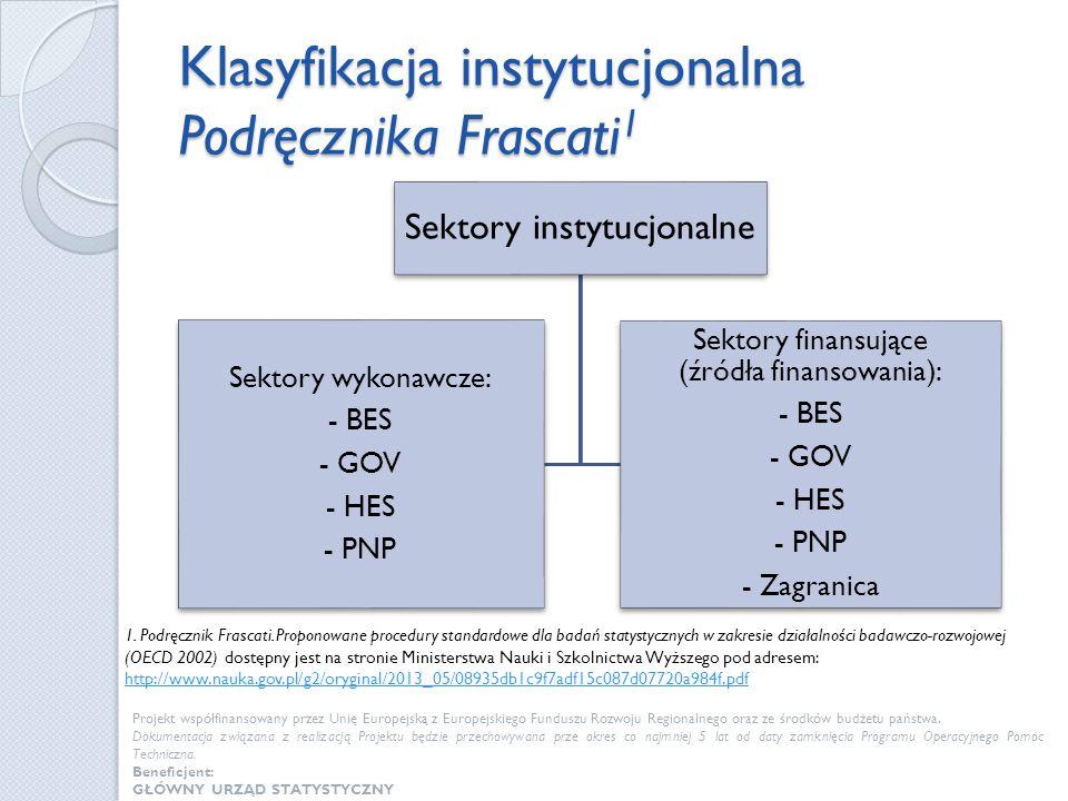 Klasyfikacja instytucjonalna Podręcznika Frascati 1 Sektory instytucjonalne Sektory wykonawcze: - BES - GOV - HES - PNP Sektory finansujące (źródła fi