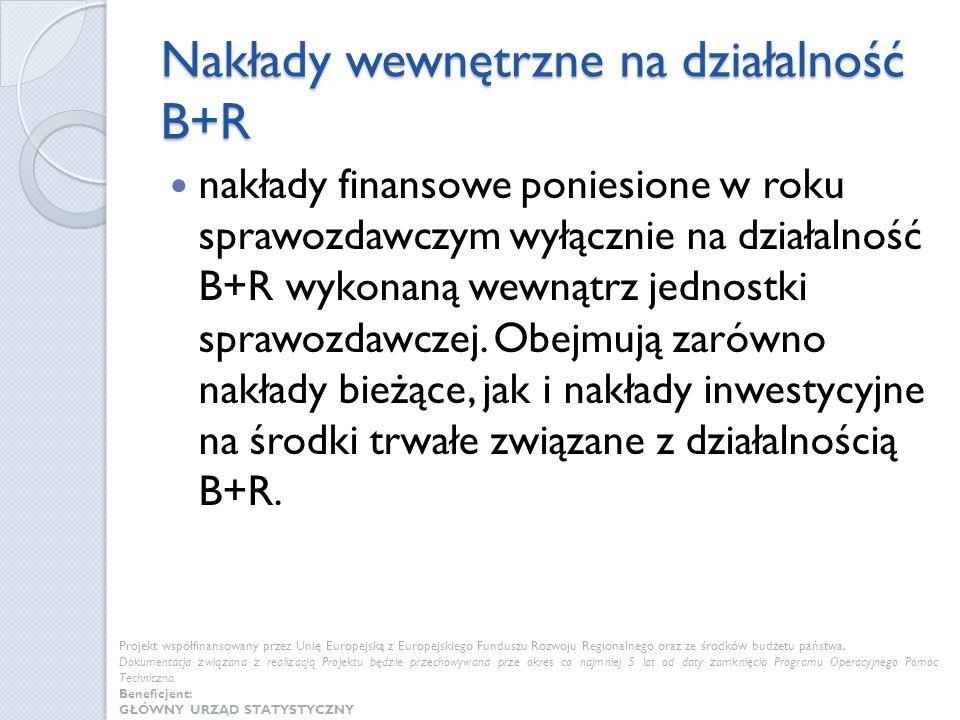 Nakłady wewnętrzne na działalność B+R nakłady finansowe poniesione w roku sprawozdawczym wyłącznie na działalność B+R wykonaną wewnątrz jednostki spra