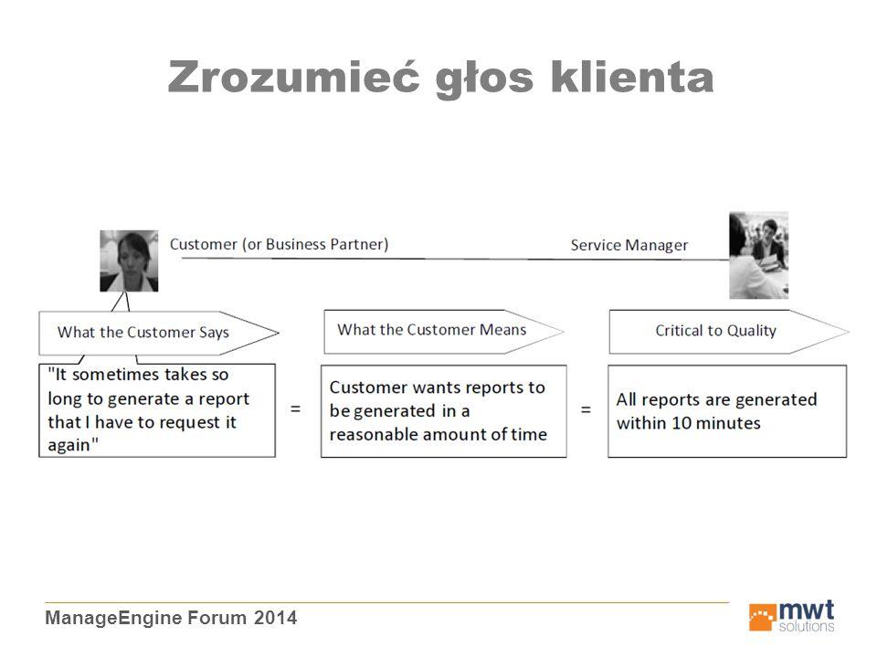 ManageEngine Forum 2014 Zrozumieć głos klienta