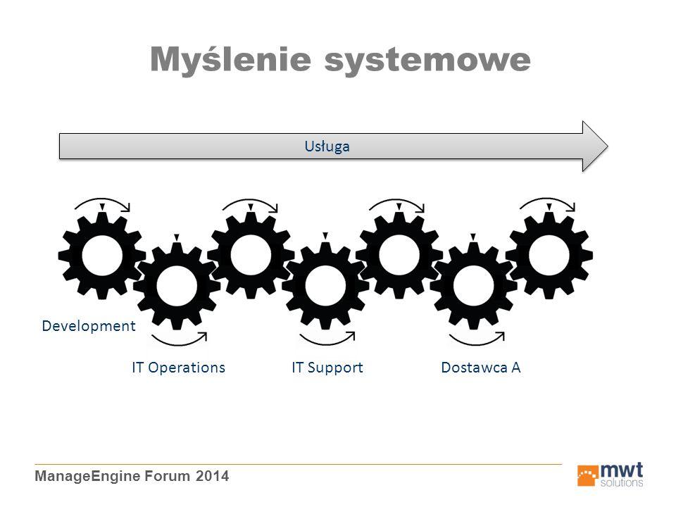 ManageEngine Forum 2014 Myślenie systemowe Usługa Development IT OperationsIT SupportDostawca A
