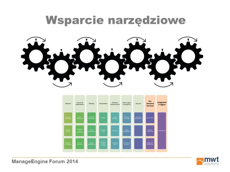 ManageEngine Forum 2014 Wsparcie narzędziowe