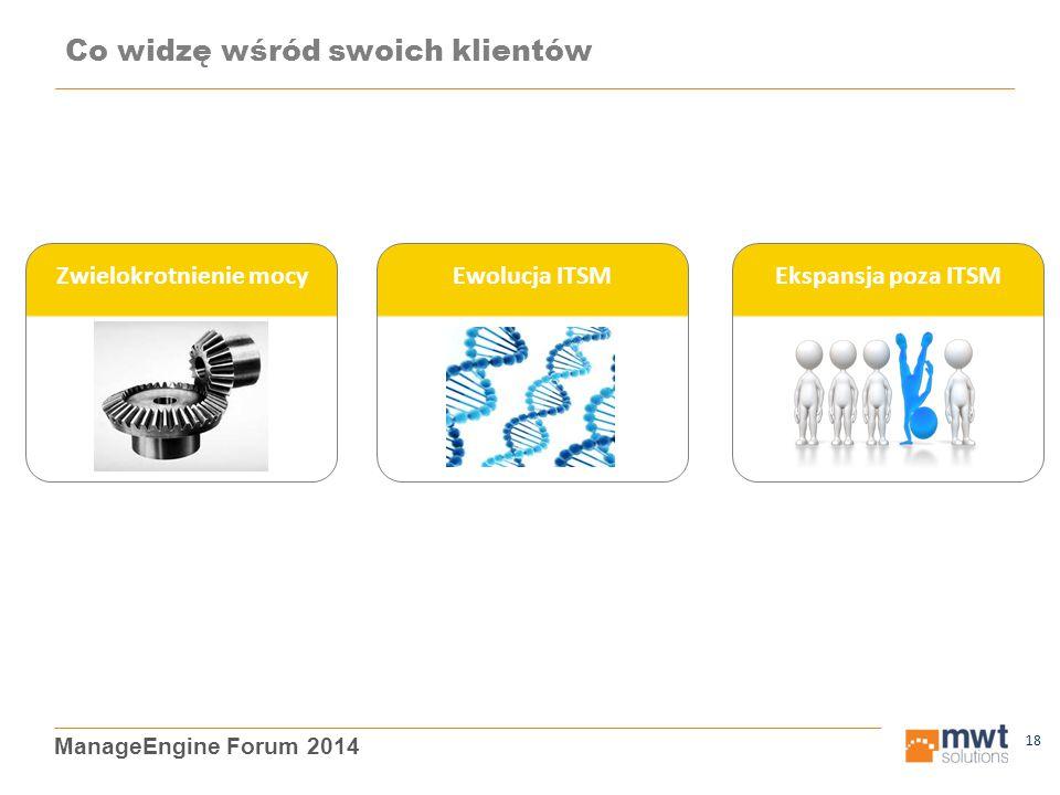 ManageEngine Forum 2014 Co widzę wśród swoich klientów 18 Zwielokrotnienie mocyEwolucja ITSMEkspansja poza ITSM CITY