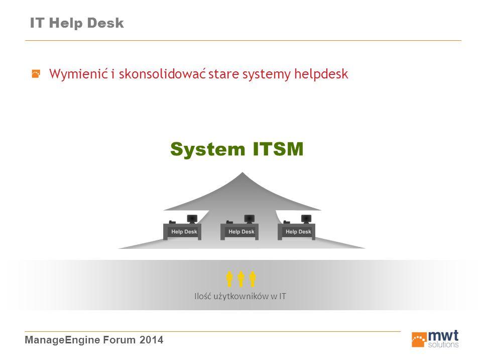 ManageEngine Forum 2014 Wymienić i skonsolidować stare systemy helpdesk IT Help Desk Ilość użytkowników w IT System ITSM