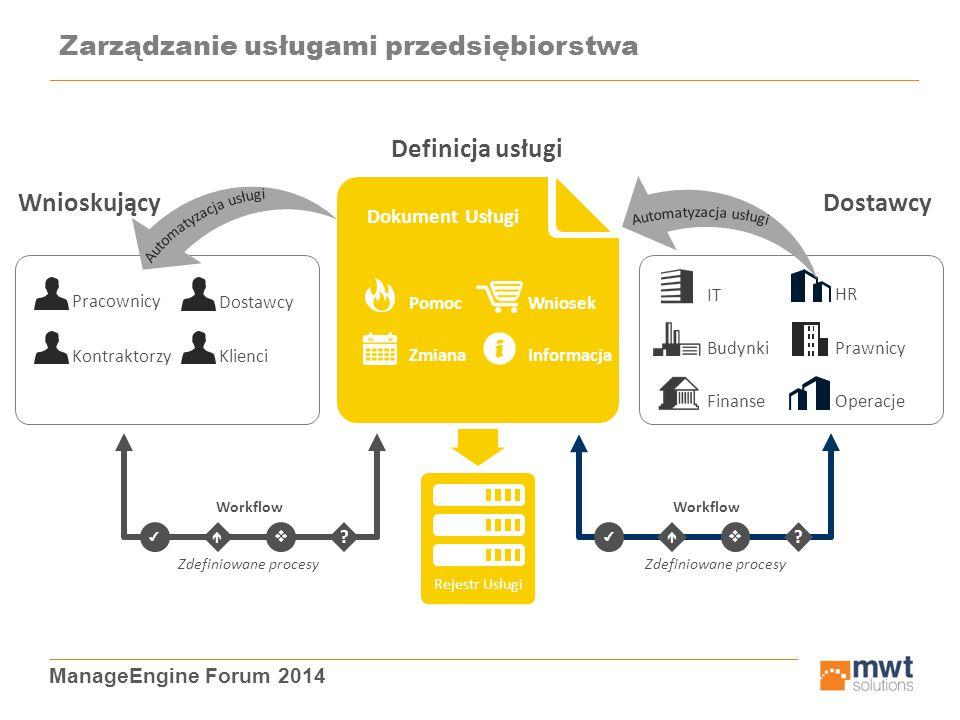 ManageEngine Forum 2014 Zarządzanie usługami przedsiębiorstwa Wnioskujący Dostawcy Pracownicy Kontraktorzy Dostawcy Klienci Rejestr Usługi Definicja u