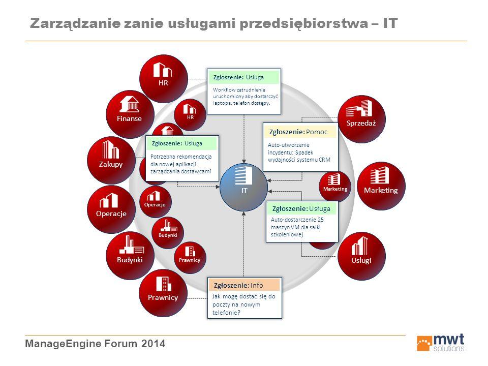 ManageEngine Forum 2014 Zarządzanie zanie usługami przedsiębiorstwa – IT IT Zakupy HR Finanse Operacje Budynki Prawnicy Usługi Marketing Sprzedaż Zgło