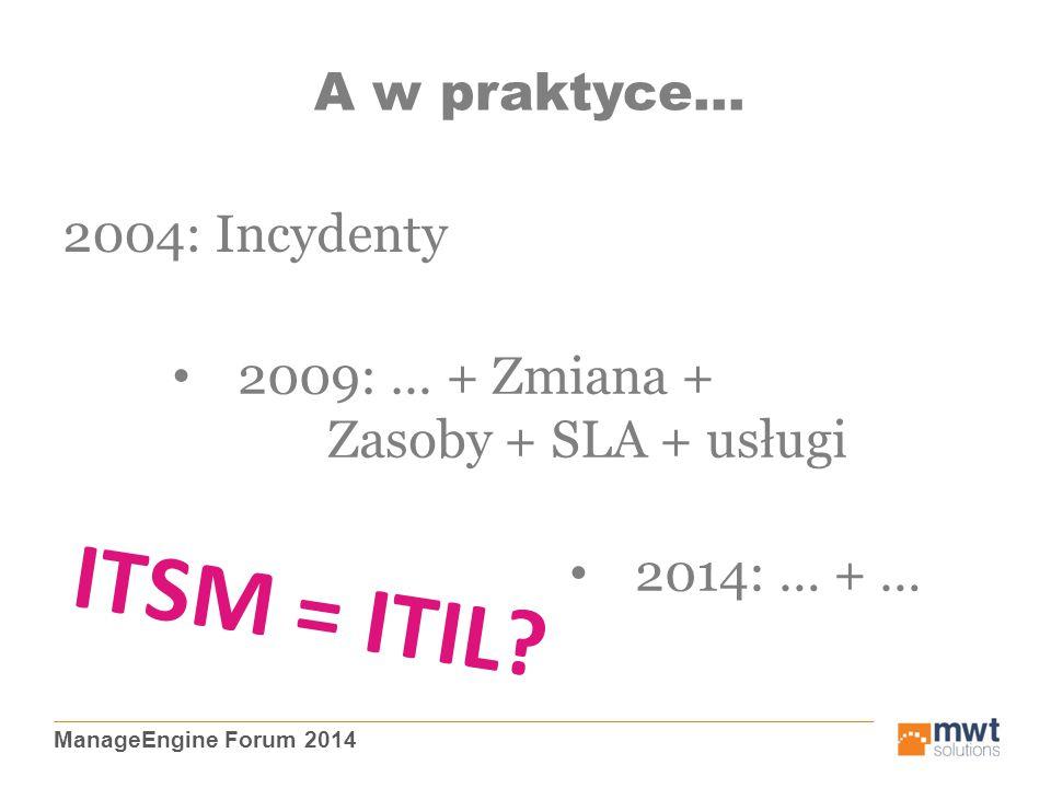 ManageEngine Forum 2014 A w praktyce… 2004: Incydenty 2009: … + Zmiana + Zasoby + SLA + usługi 2014: … + … ITSM = ITIL?