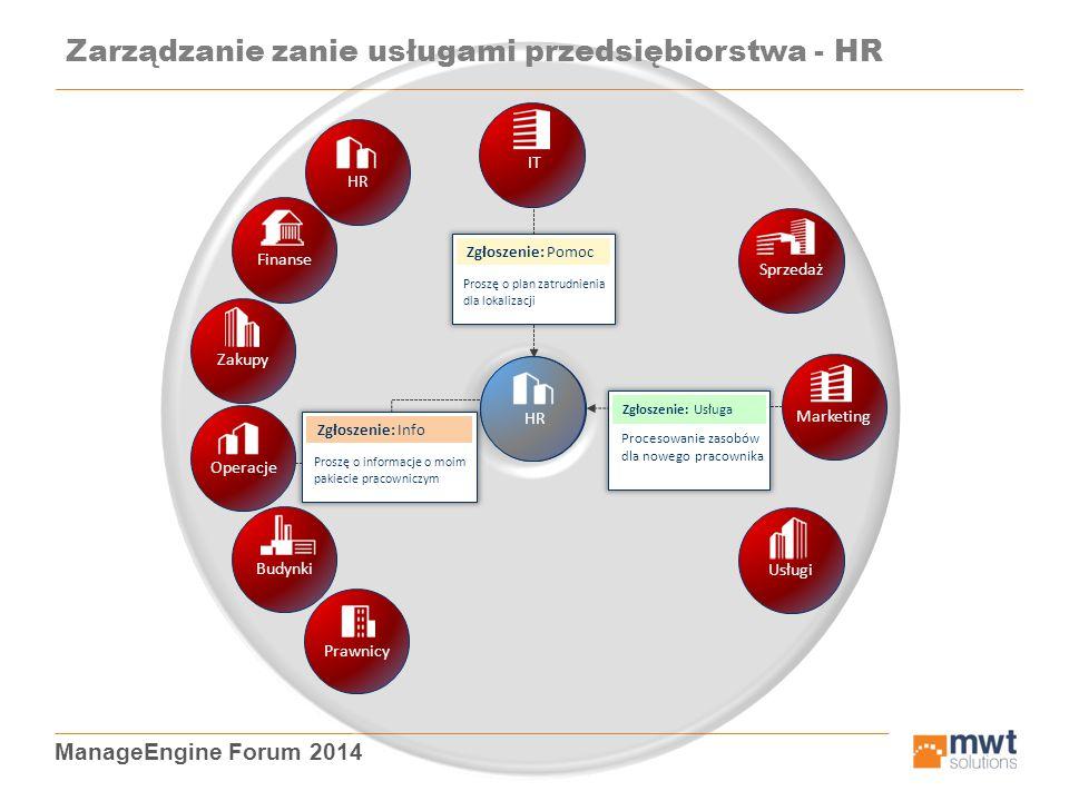 ManageEngine Forum 2014 IT Zarządzanie zanie usługami przedsiębiorstwa - HR ZakupyHRFinanseOperacjeBudynkiPrawnicyUsługiMarketingSprzedaż Zgłoszenie: