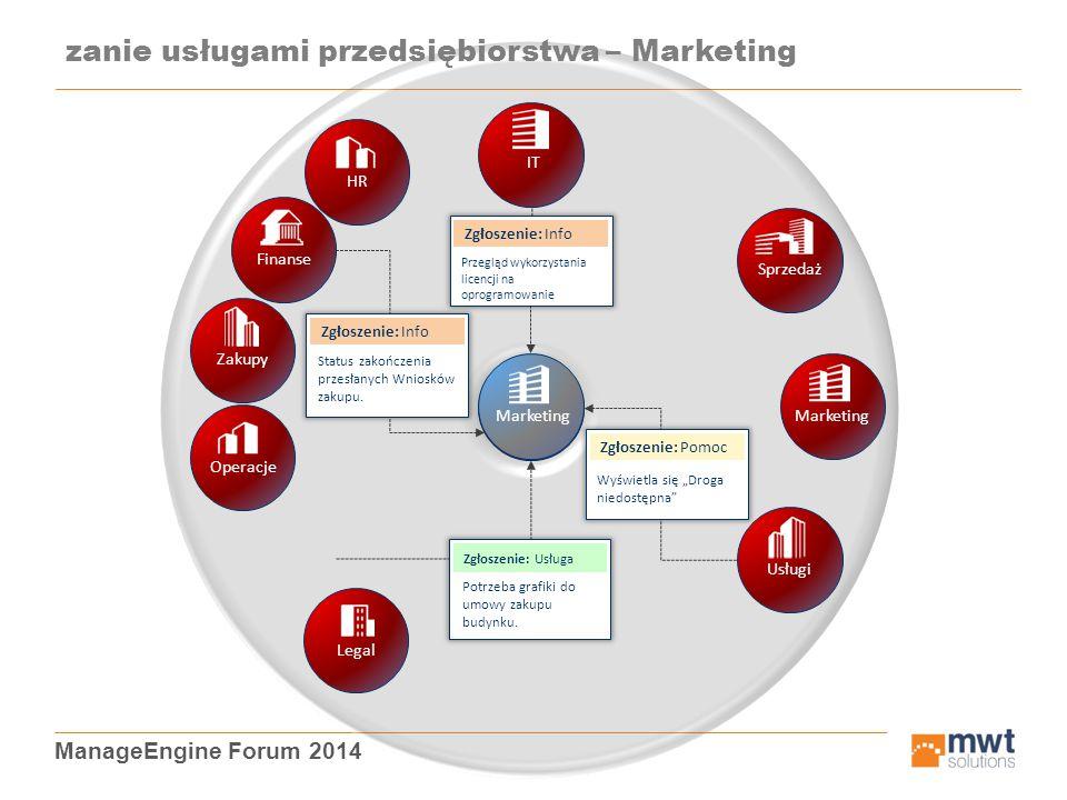 ManageEngine Forum 2014 Facilities zanie usługami przedsiębiorstwa – Marketing ZakupyOperacjeLegalUsługiMarketingSprzedaż IT HR Marketing Zgłoszenie: