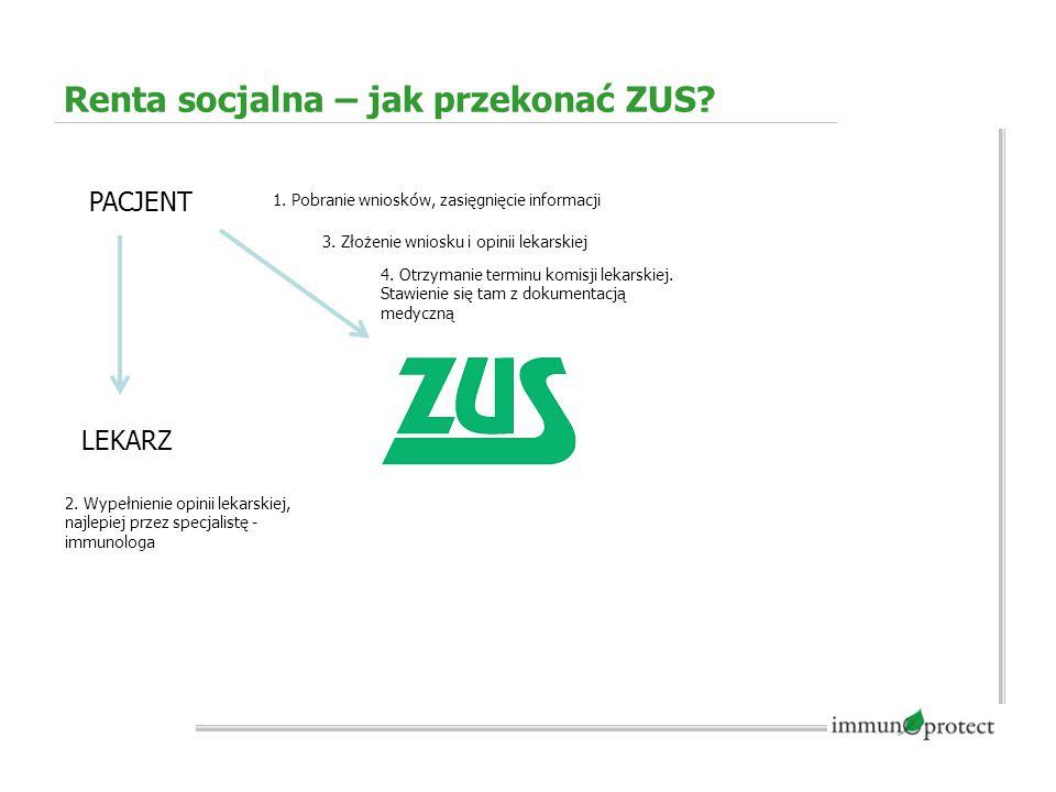 Renta socjalna – jak przekonać ZUS. PACJENT 1.
