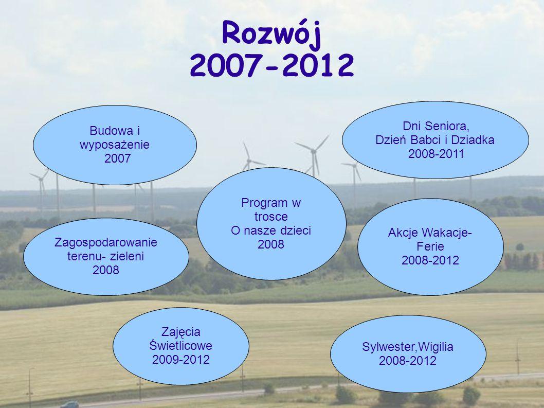 Rozwój 2007-2012 Budowa i wyposażenie 2007 Zagospodarowanie terenu- zieleni 2008 Program w trosce O nasze dzieci 2008 Akcje Wakacje- Ferie 2008-2012 D