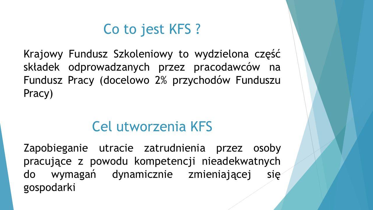 Co to jest KFS ? Krajowy Fundusz Szkoleniowy to wydzielona część składek odprowadzanych przez pracodawców na Fundusz Pracy (docelowo 2% przychodów Fun