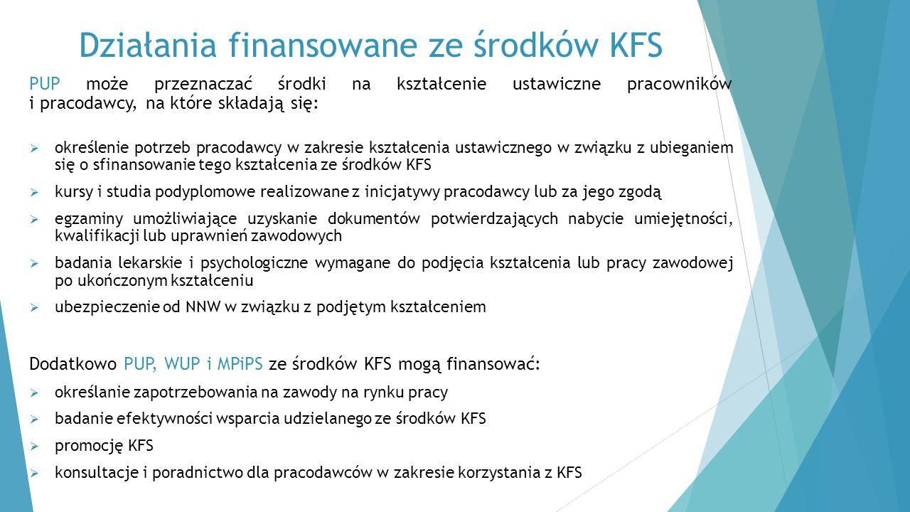 Działania finansowane ze środków KFS PUP może przeznaczać środki na kształcenie ustawiczne pracowników i pracodawcy, na które składają się:  określen