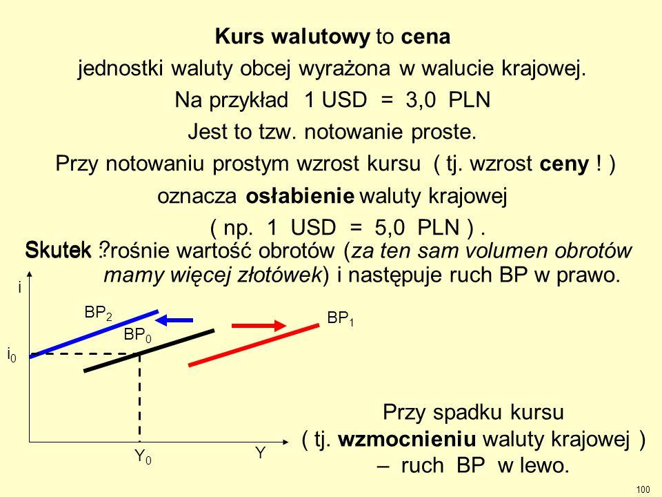 Kurs walutowy to cena jednostki waluty obcej wyrażona w walucie krajowej. Na przykład 1 USD = 3,0 PLN Jest to tzw. notowanie proste. Przy notowaniu pr